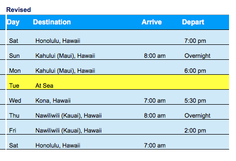 Hawaii Christmas Vacation Packages